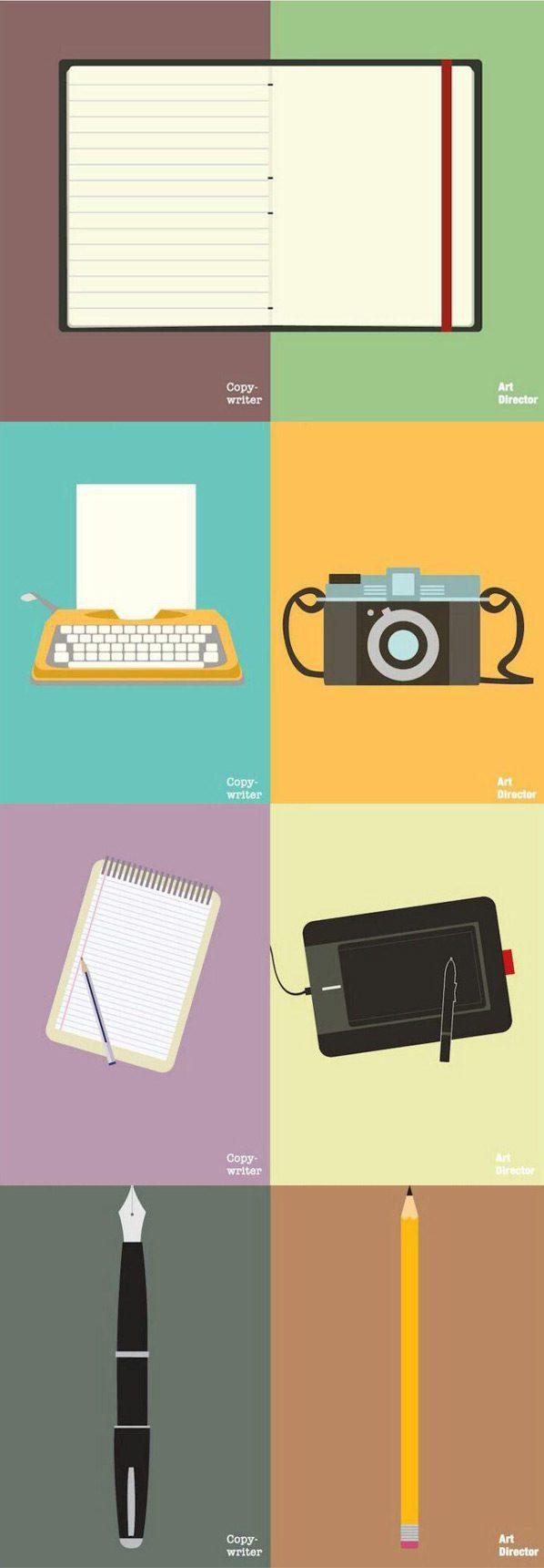 تفاوت تولیدکنندۀ محتوای هنری با کپی رایتینگ